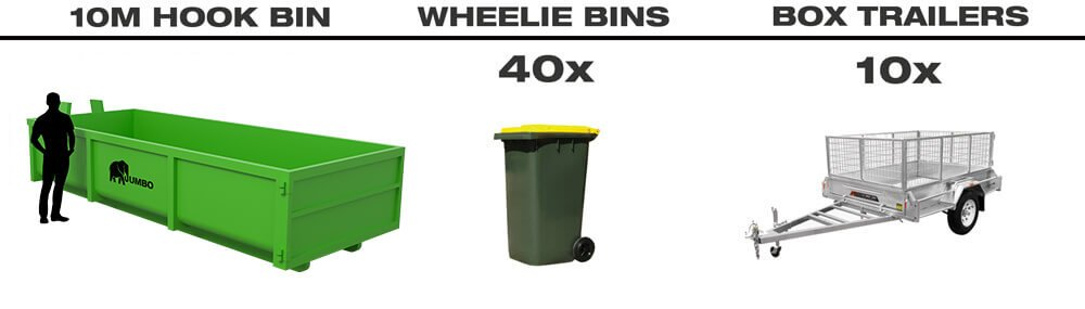 Size comparison between 10m hook bin, wheelie bins and trailers