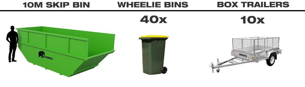 Size comparison between 10m skip bin, wheelie bins and trailers