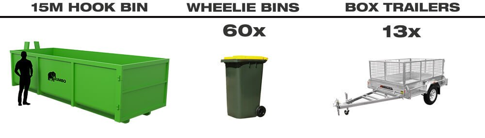 Size comparison between 15m hook bin in Brisbane wheelie bins and trailers