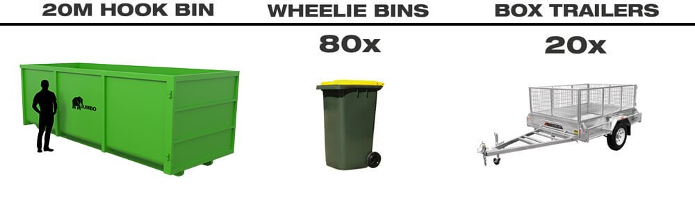 Size comparison between 20m hook bin in Brisbane wheelie bins and trailers