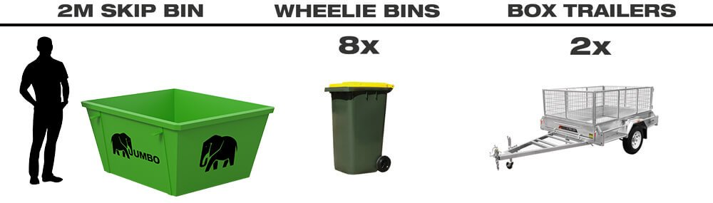 size of 2m skip bin for hire in Brisbane compared to wheelie bins and trailers