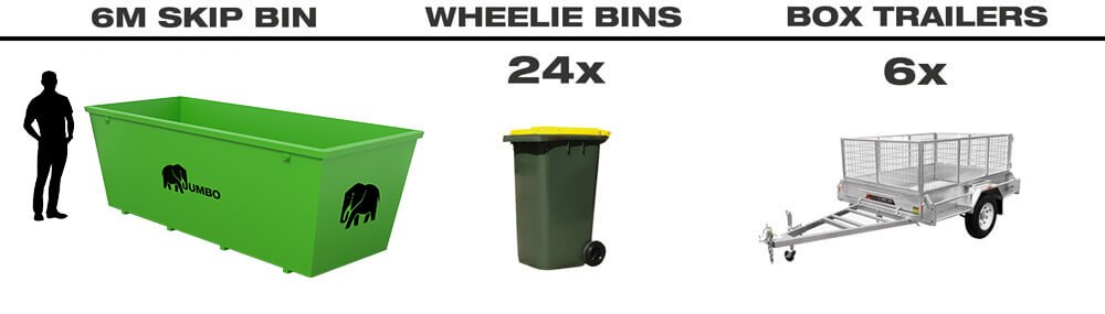 6m skip bin size in Brisbane compared to wheelie bins and trailers